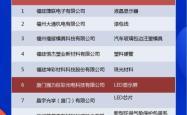 """硬实力!强力巨彩荣膺""""福建省制造业单项冠军企业"""""""