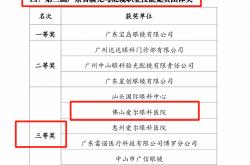 热烈祝贺佛山爱尔眼科在《第二届广东省验光与配镜职业技能竞赛》取得好成绩!