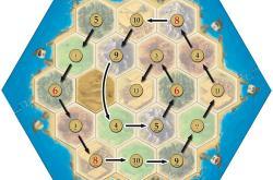 卡坦岛拓荒游戏玩法攻略入门详细规则,教你成为出色的拓荒岛主
