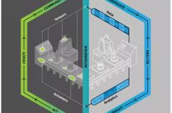 数字孪生技术如何助力智慧工厂创新模式进一步演进?慕尼黑上海电子生产设备展为您揭秘