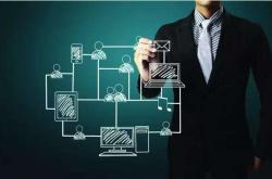 SYD广告:创业小公司如何做好互联网营销